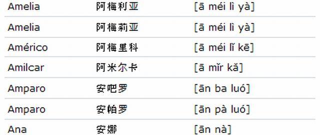 Como se escribe mi nombre en chino Imagui